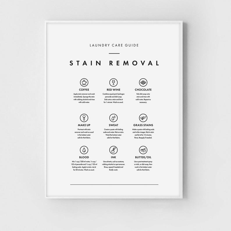 laundry care signs and stain guide wall art